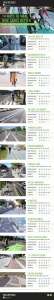 14_ways_to_make_bike_lanes_better_peopleforbikes_org